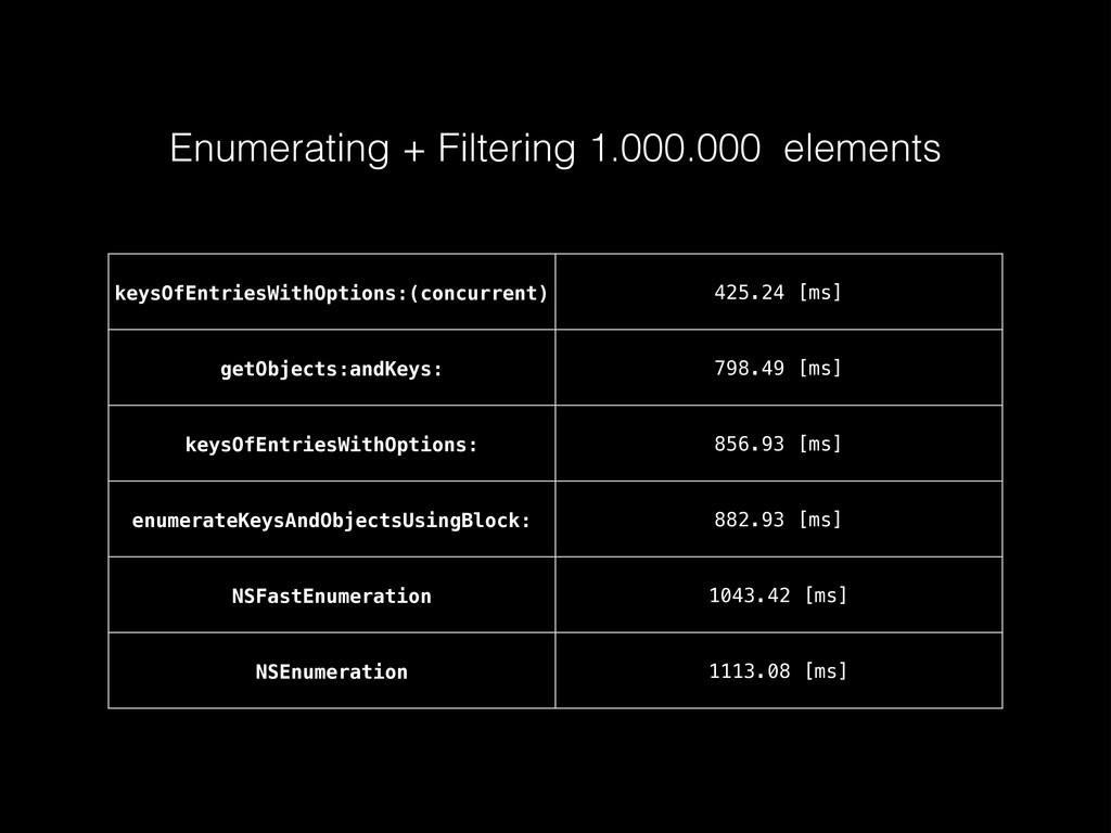 keysOfEntriesWithOptions:(concurrent) 425.24 [m...