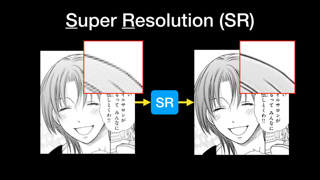 Super Resolution (SR) SR