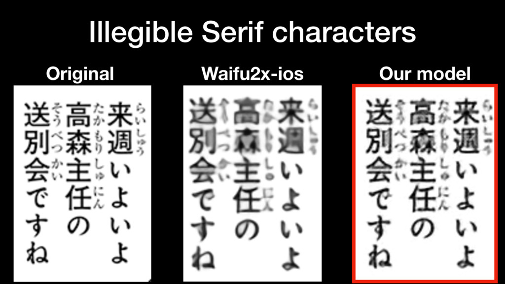 Waifu2x-ios Our model Original Illegible Serif ...