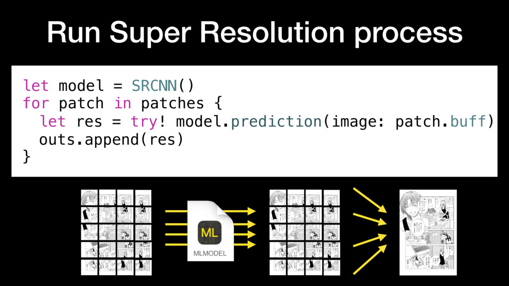 Run Super Resolution process let model = SRCNN(...