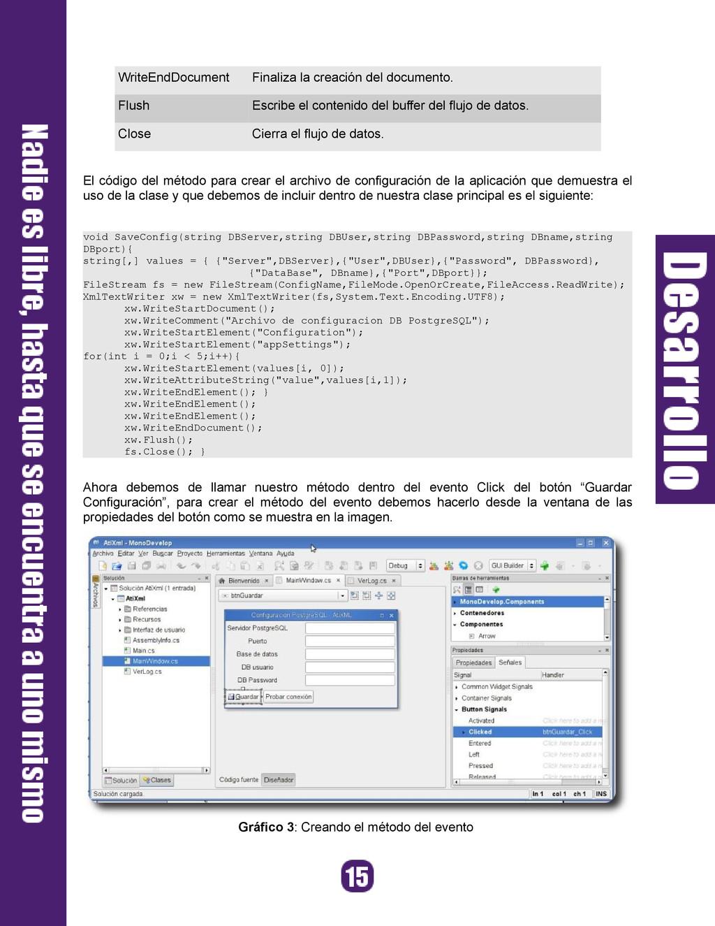 WriteEndDocument Finaliza la creación del docum...