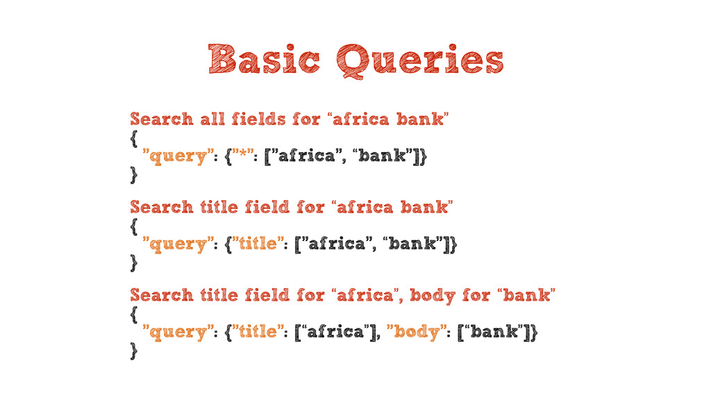 "Basic Queries Search all fields for ""africa ban..."