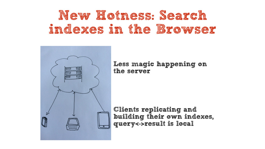 New Hotness: Search indexes in the Browser Less...