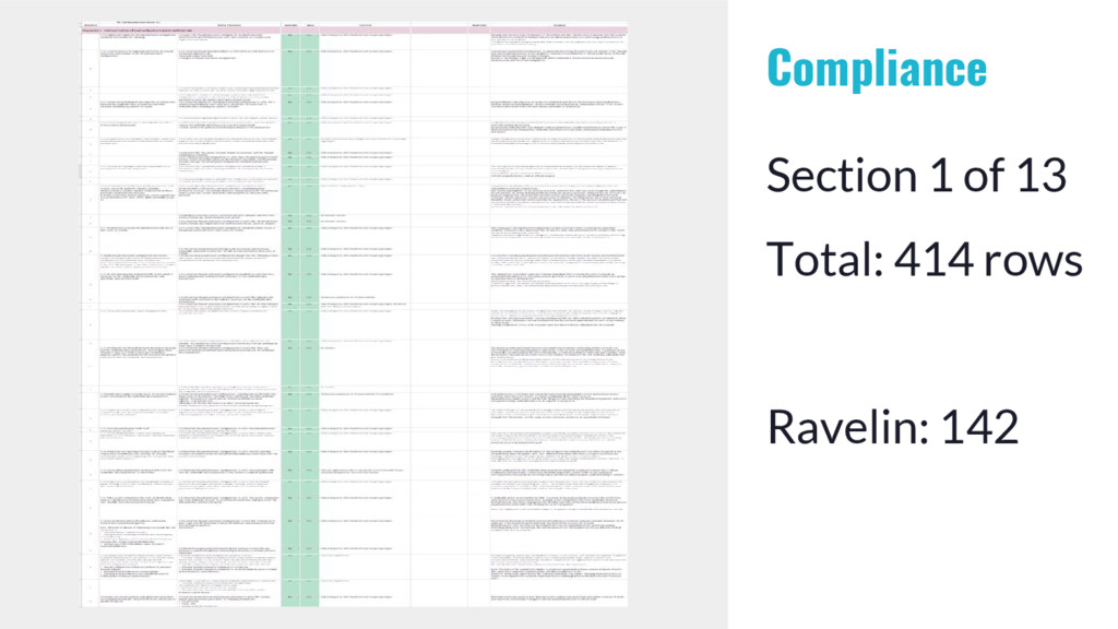 Compliance Section 1 of 13 Total: 414 rows Rave...