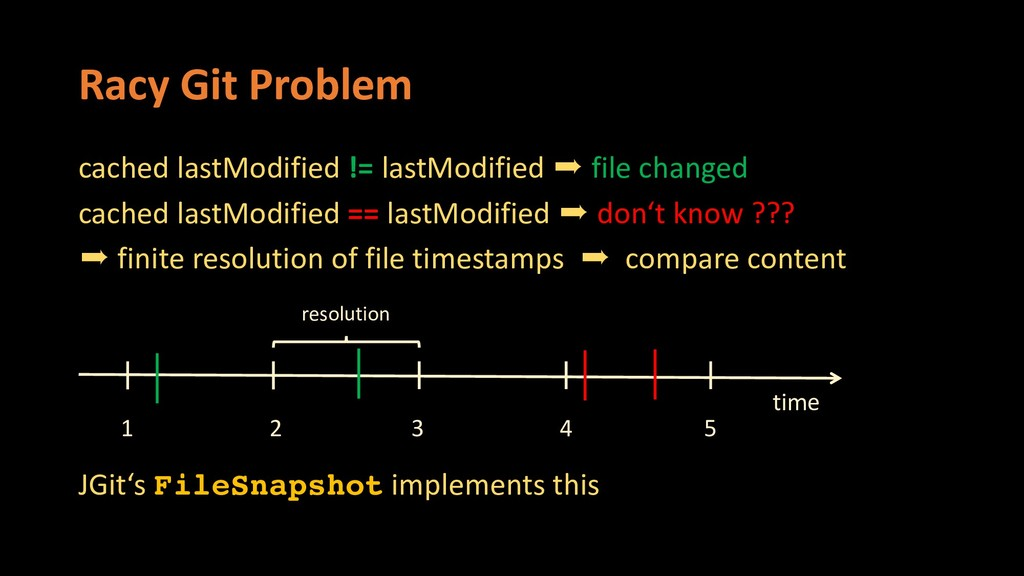 Racy Git Problem cached lastModified != lastMod...
