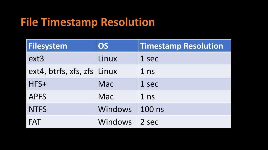 File Timestamp Resolution Filesystem OS Timesta...
