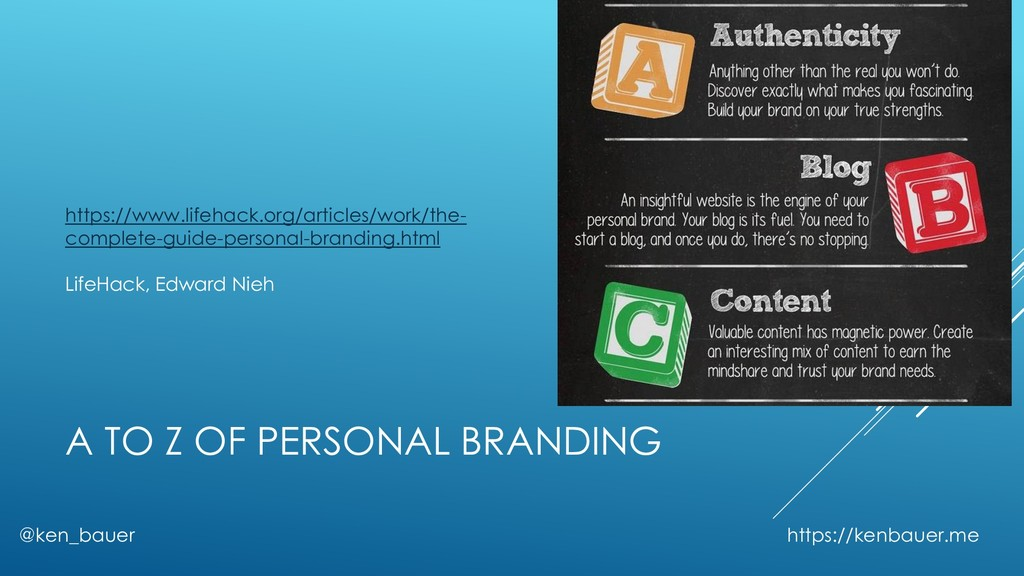 A TO Z OF PERSONAL BRANDING @ken_bauer https://...
