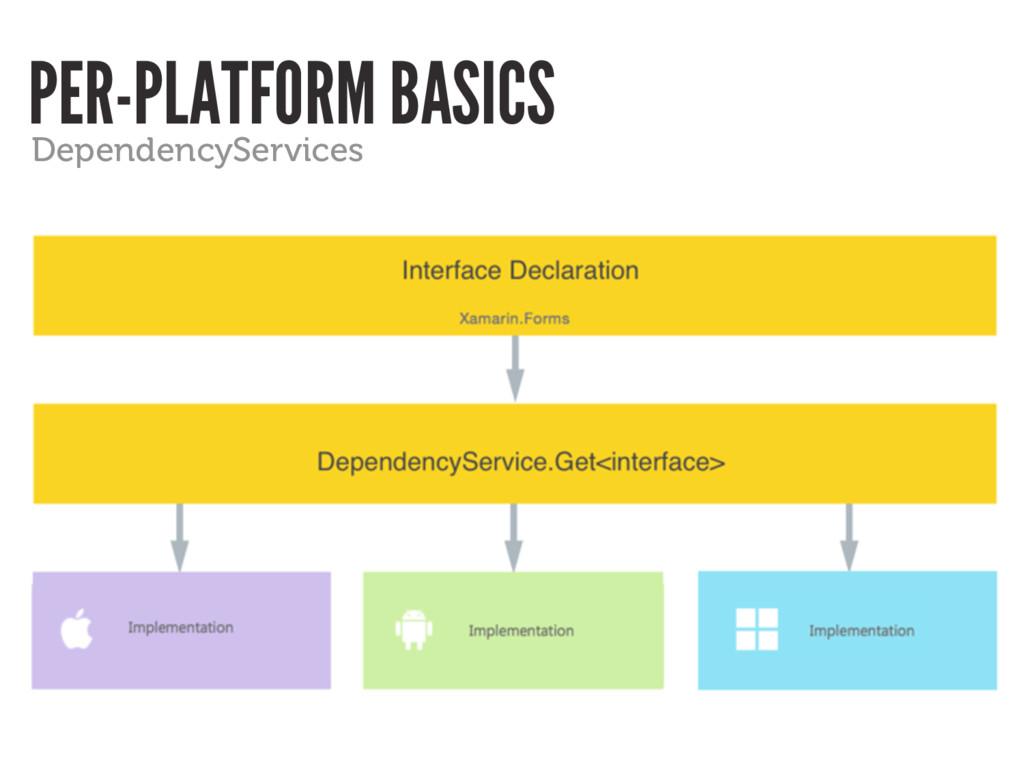 PER-PLATFORM BASICS DependencyServices