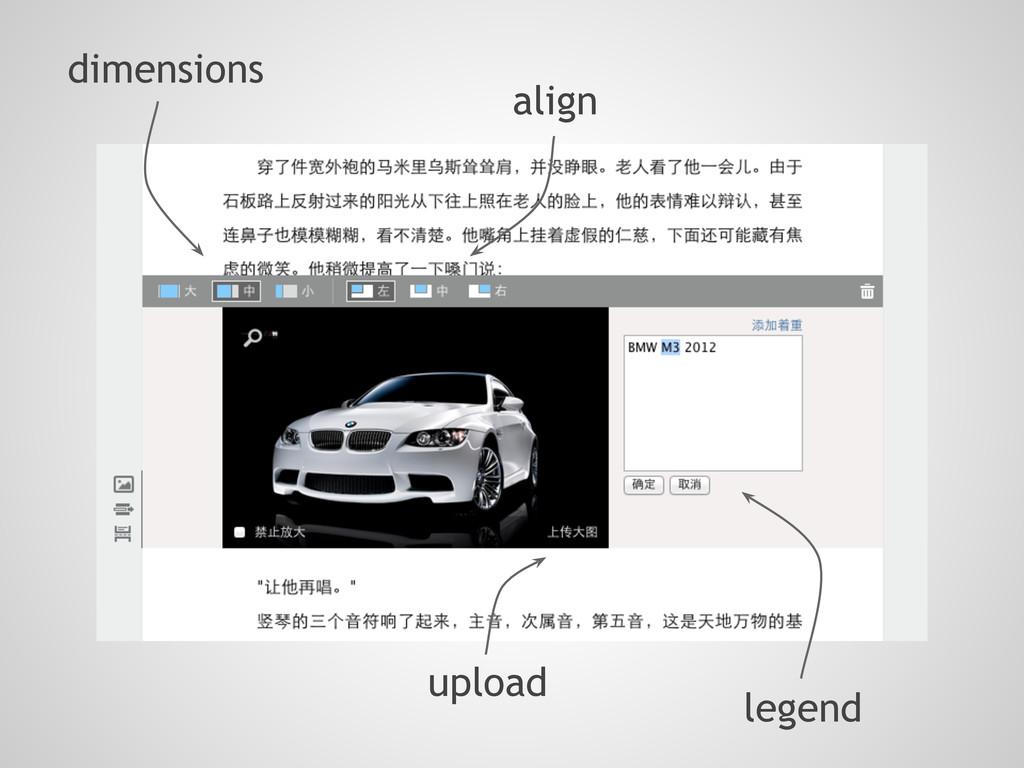 legend dimensions align upload
