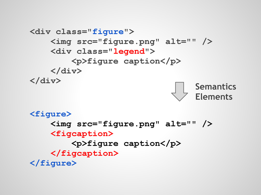 """<figure> <img src=""""figure.png"""" alt="""""""" /> <figca..."""