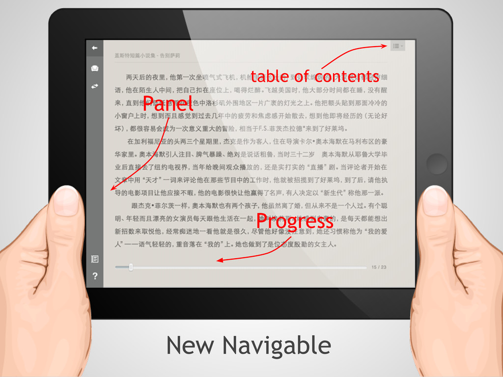 New Navigable Panel table of contents Progress