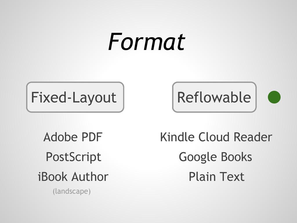 Fixed-Layout Reflowable Format Adobe PDF PostSc...