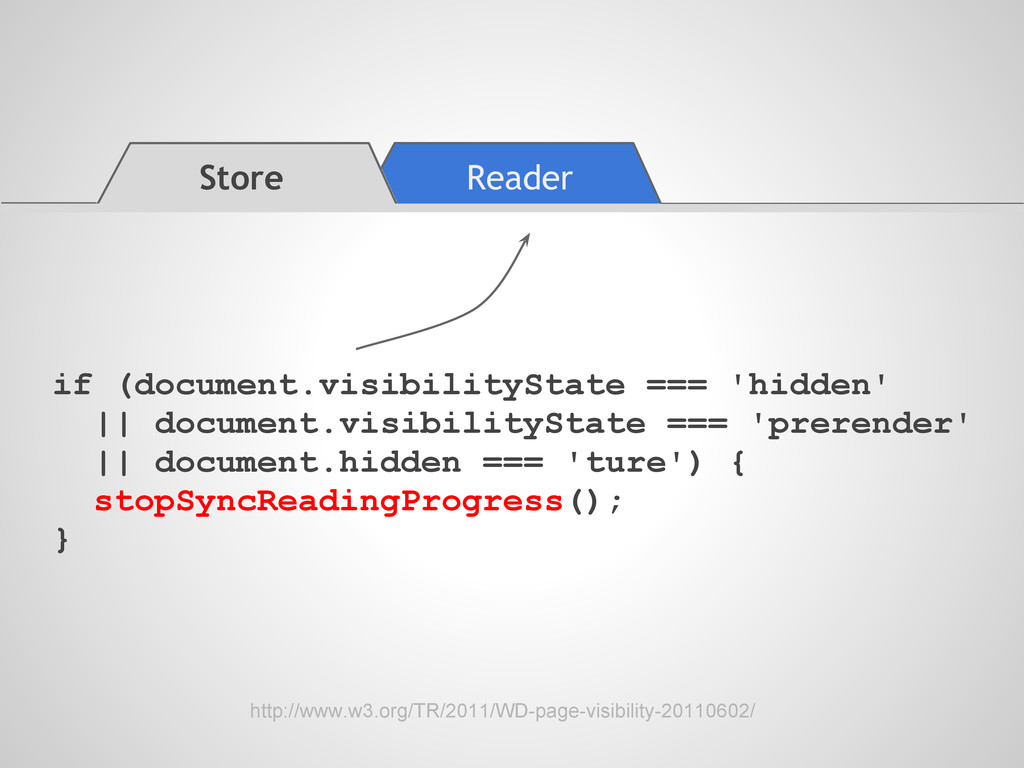 Store Reader if (document.visibilityState === '...