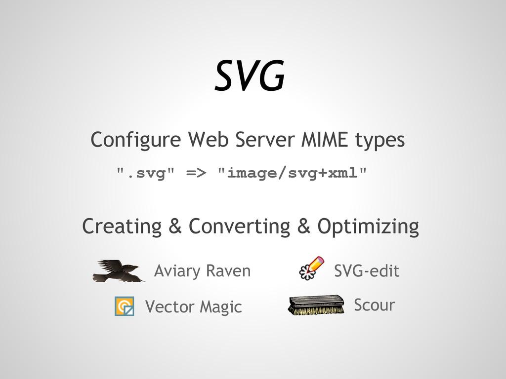 "SVG Configure Web Server MIME types "".svg"" => ""..."
