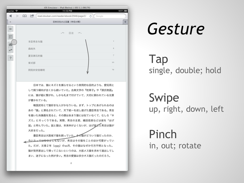 Gesture Swipe up, right, down, left Tap single,...