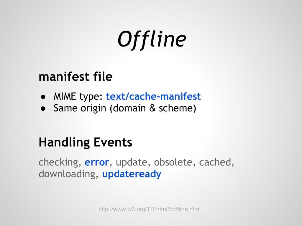 Offline manifest file ● MIME type: text/cache-m...