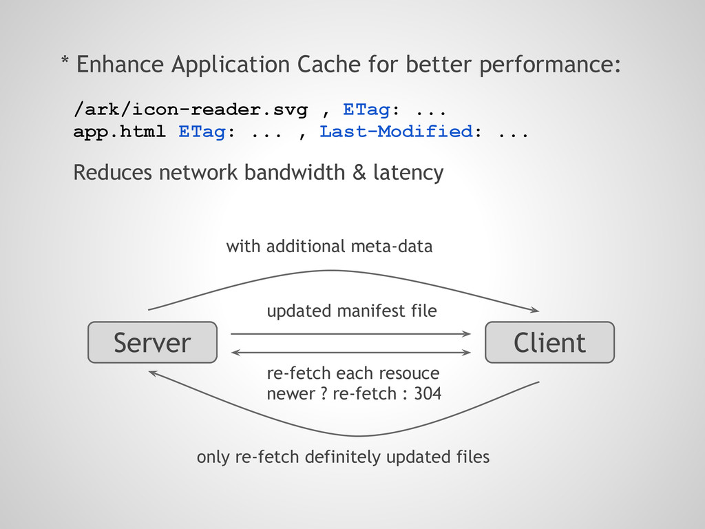 * Enhance Application Cache for better performa...