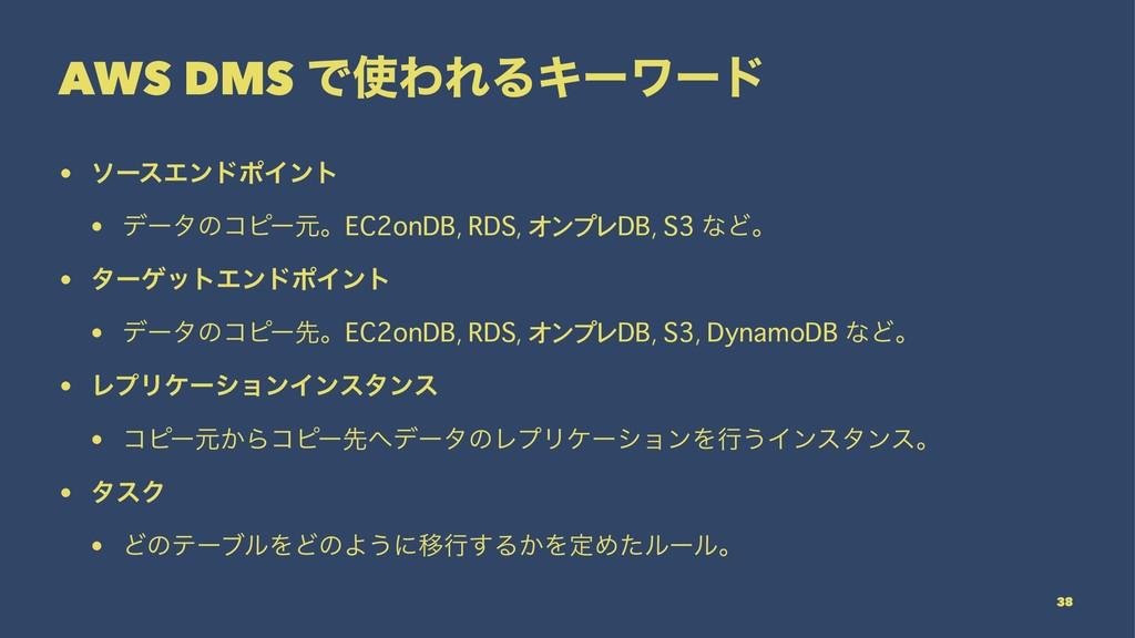 AWS DMS ͰΘΕΔΩʔϫʔυ • ιʔεΤϯυϙΠϯτ • σʔλͷίϐʔݩɻ ...