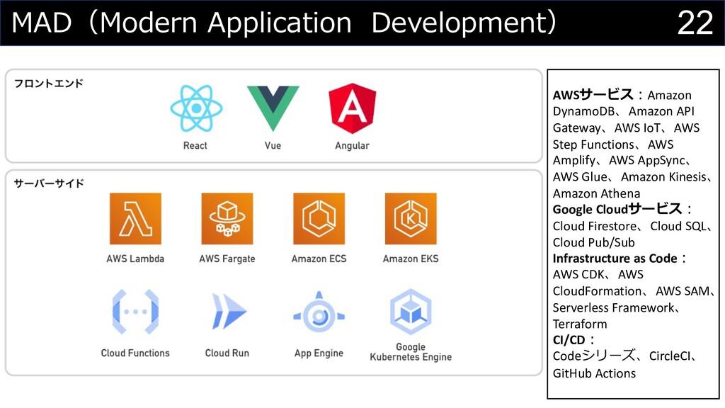 22 MAD(Modern Application Development) AWSサービス︓...