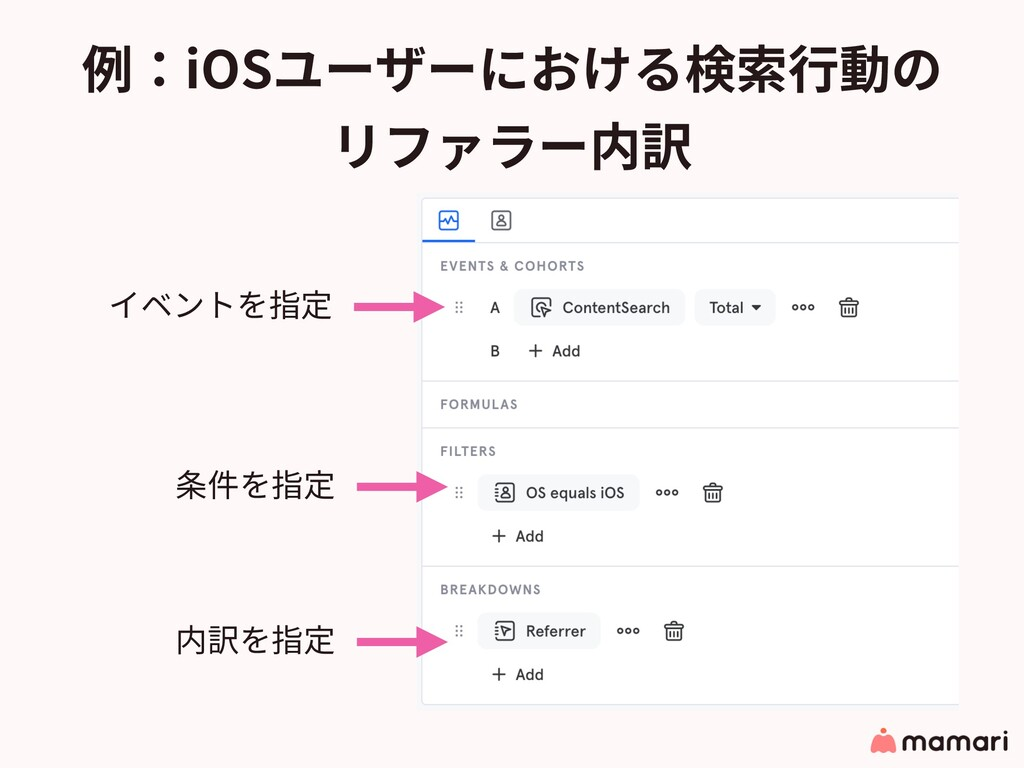例:iOSユーザーにおける検索⾏動の リファラー内訳 イベントを指定 条件を指定 内訳を指定