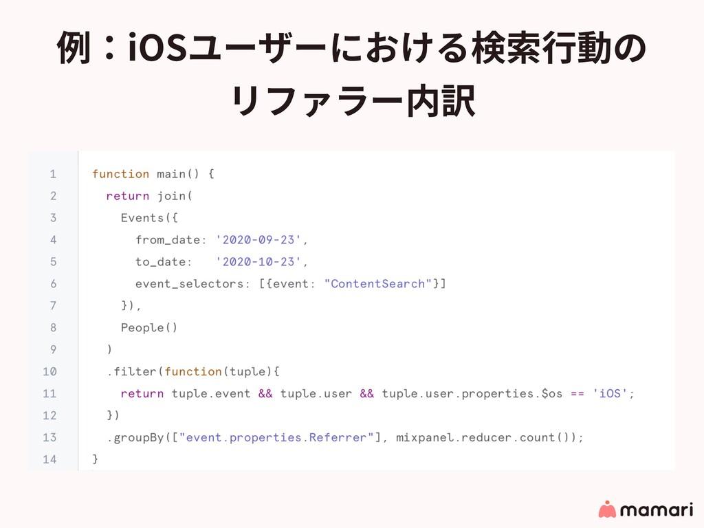例:iOSユーザーにおける検索⾏動の リファラー内訳