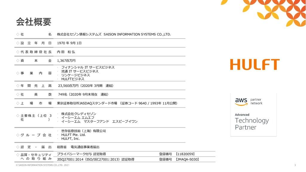 © SAISON INFORMATION SYSTEMS CO.,LTD. 2021 3 会社...