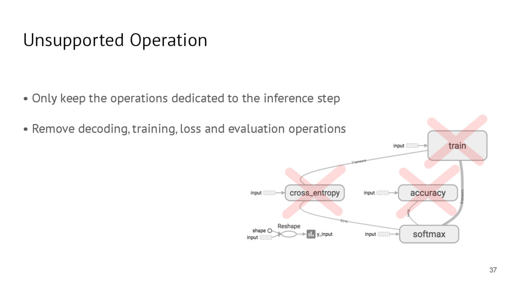 Unsupported Operation • Only keep the operation...