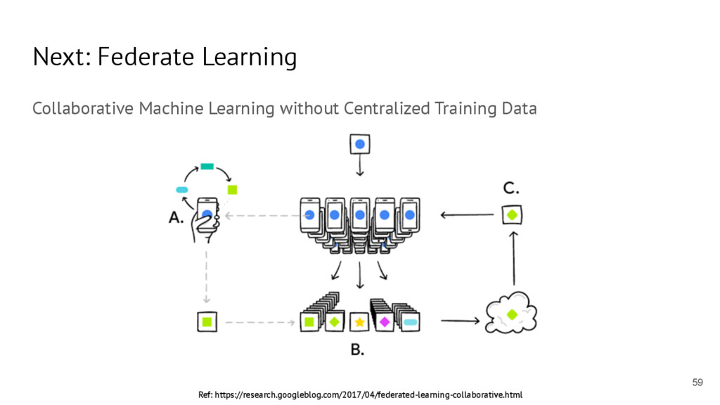 Next: Federate Learning Collaborative Machine L...