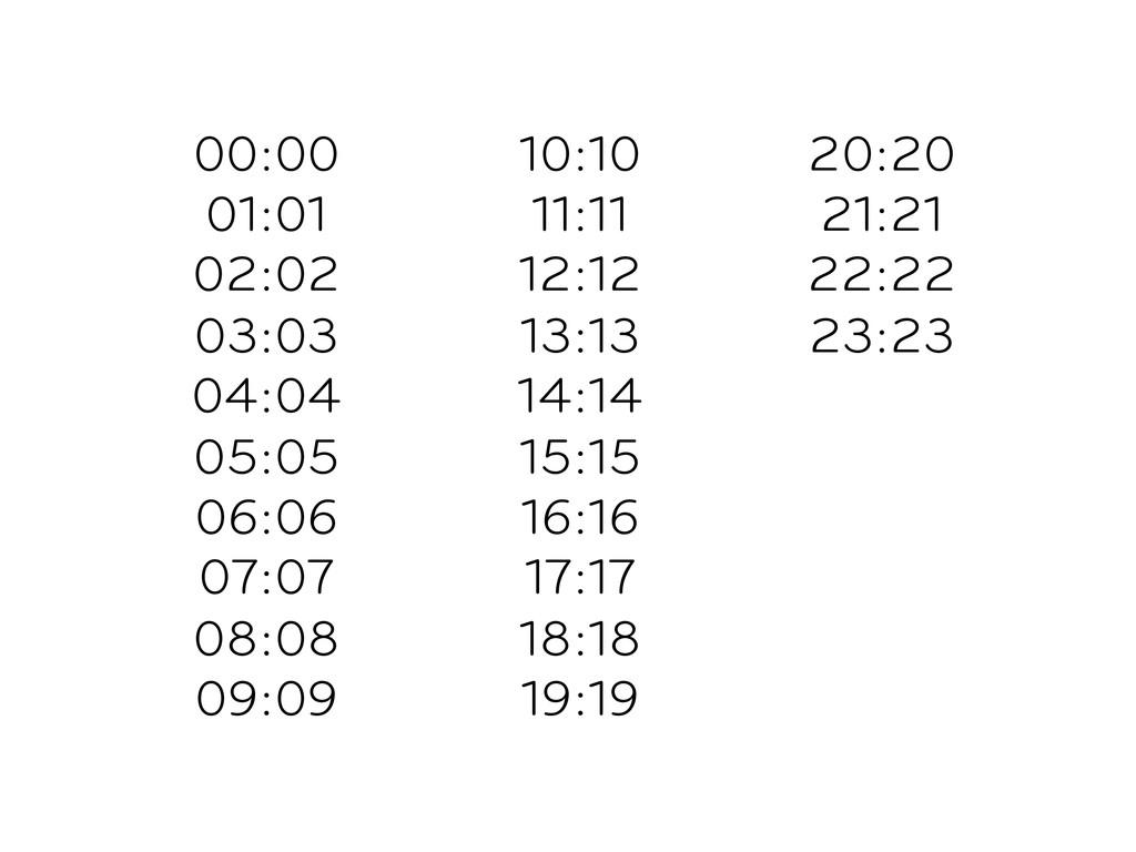 00:00 01:01 02:02 03:03 04:04 05:05 06:06 07:07...