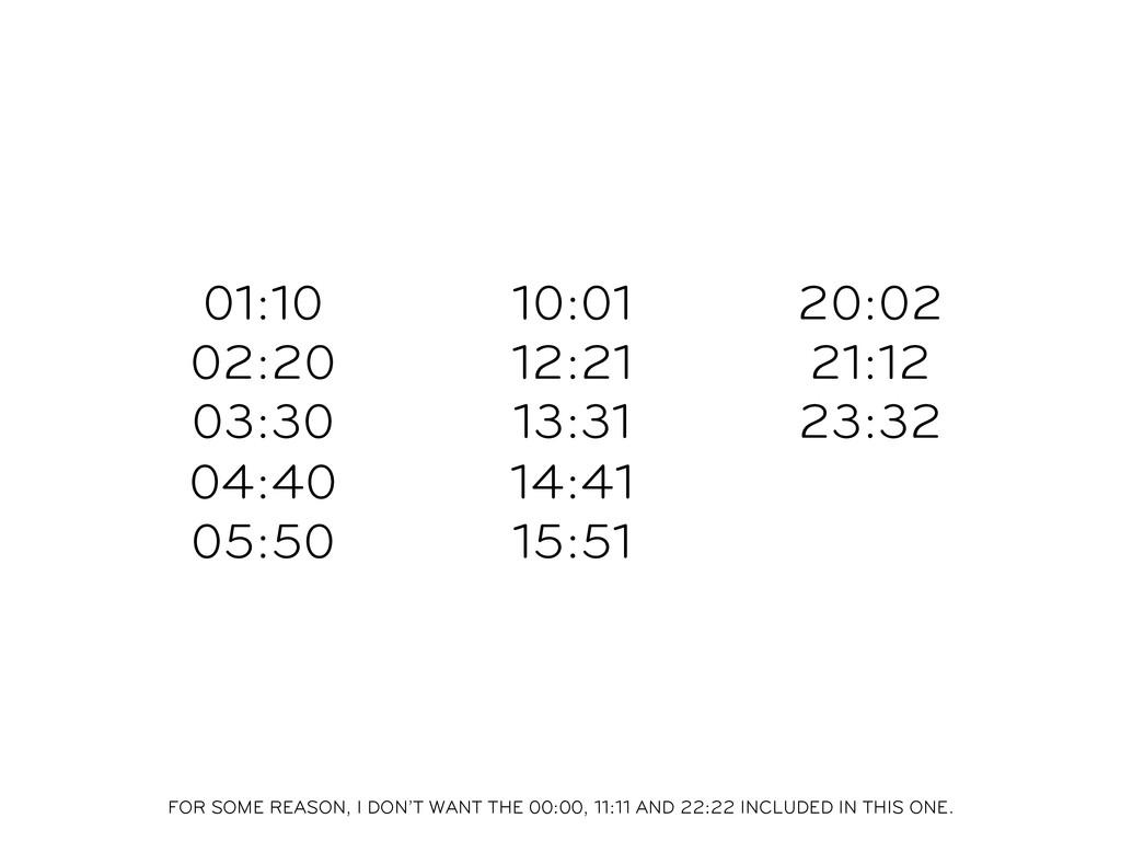 01:10 02:20 03:30 04:40 05:50 20:02 21:12 23:32...