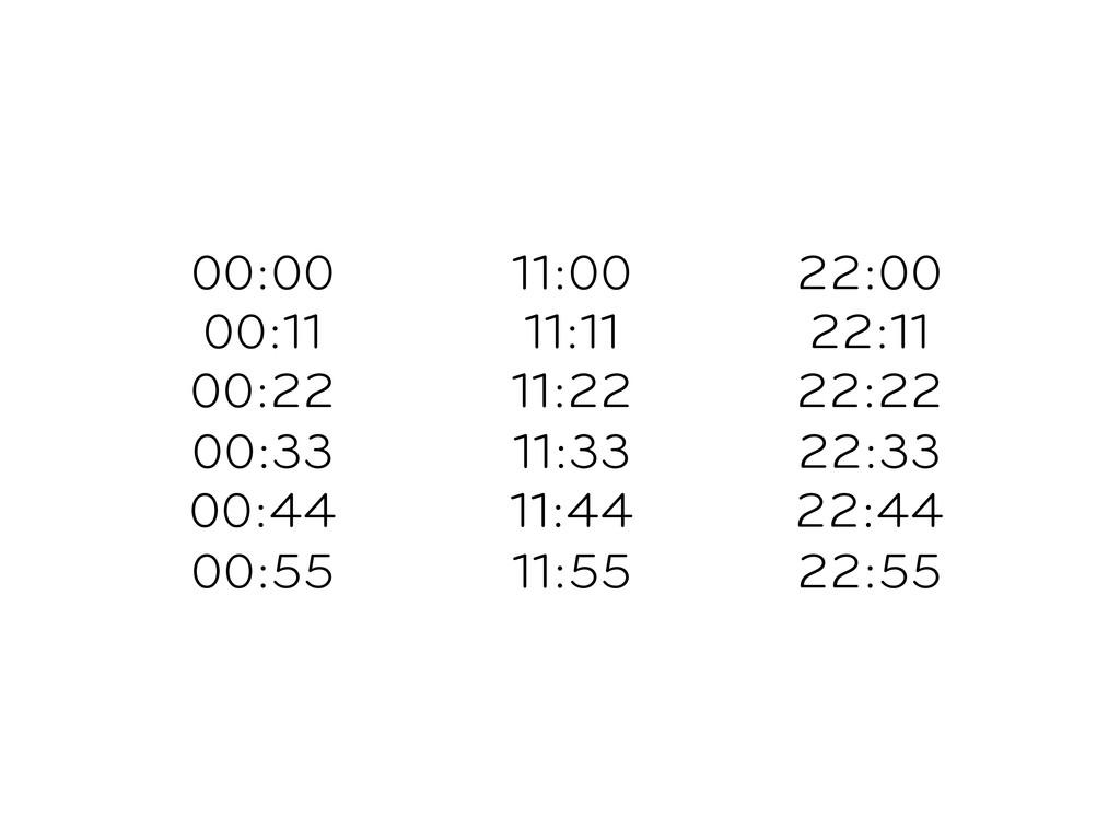 00:00 00:11 00:22 00:33 00:44 00:55 22:00 22:11...