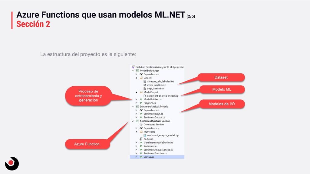 Azure Functions que usan modelos ML.NET(2/5) Se...
