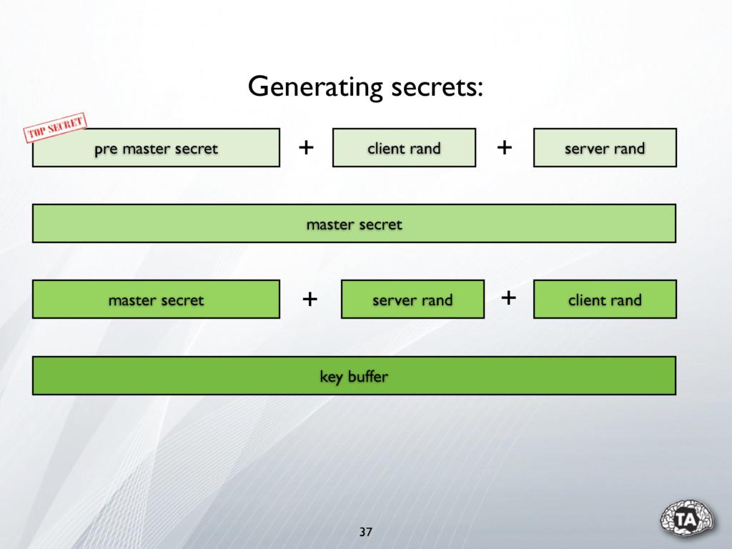 37 pre master secret server rand client rand ma...