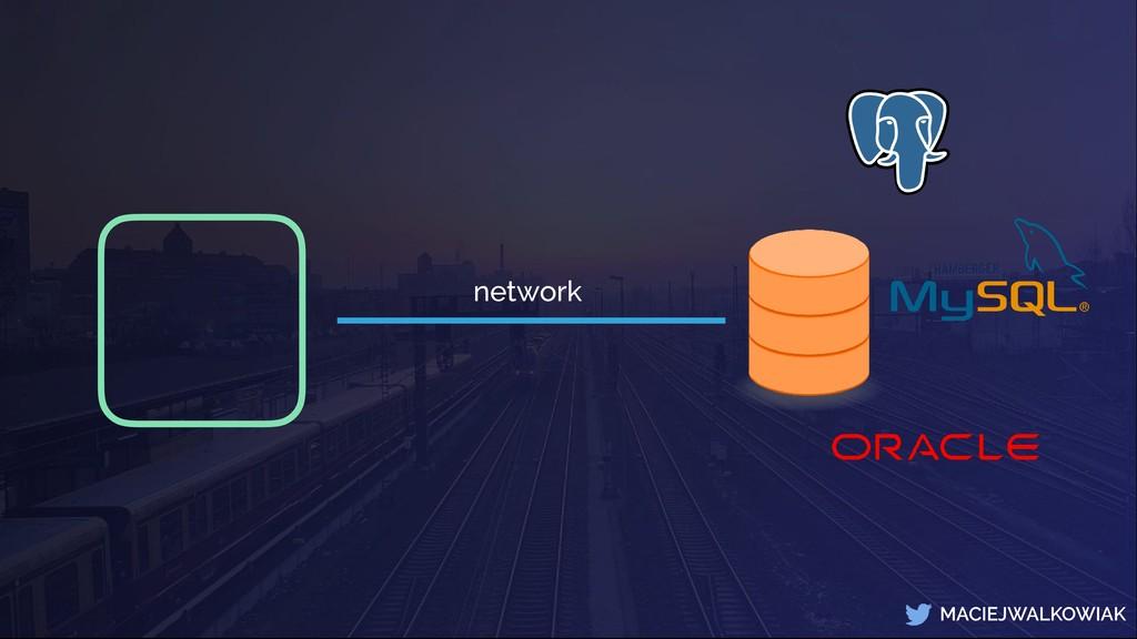 MACIEJWALKOWIAK network
