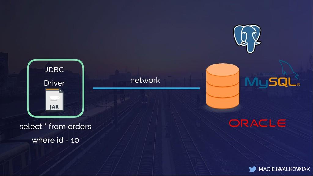 MACIEJWALKOWIAK network JDBC Driver select * fr...