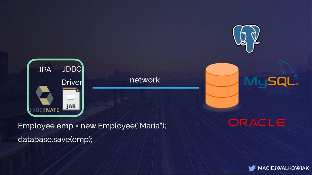 MACIEJWALKOWIAK network Employee emp = new Empl...