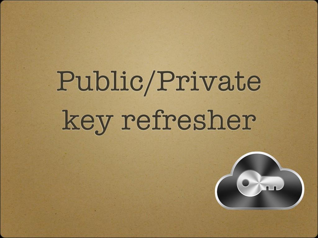 Public/Private key refresher