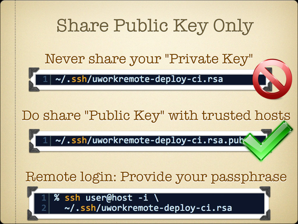 "Share Public Key Only Never share your ""Private..."