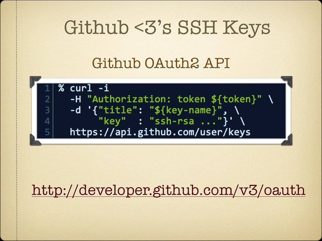 Github <3's SSH Keys Github OAuth2 API http://d...