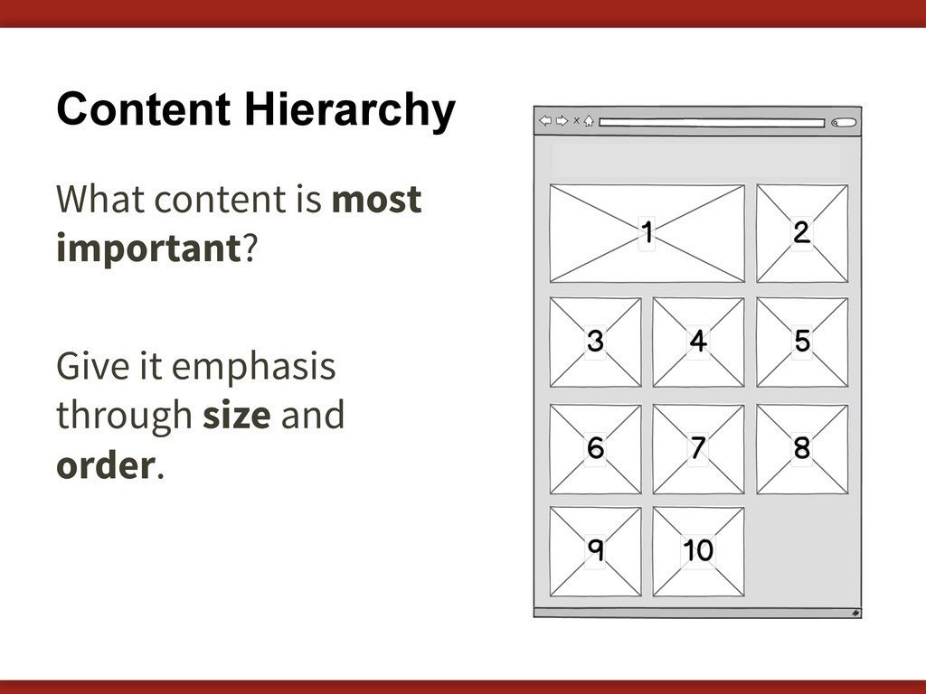 Content Hierarchy What content is most importan...