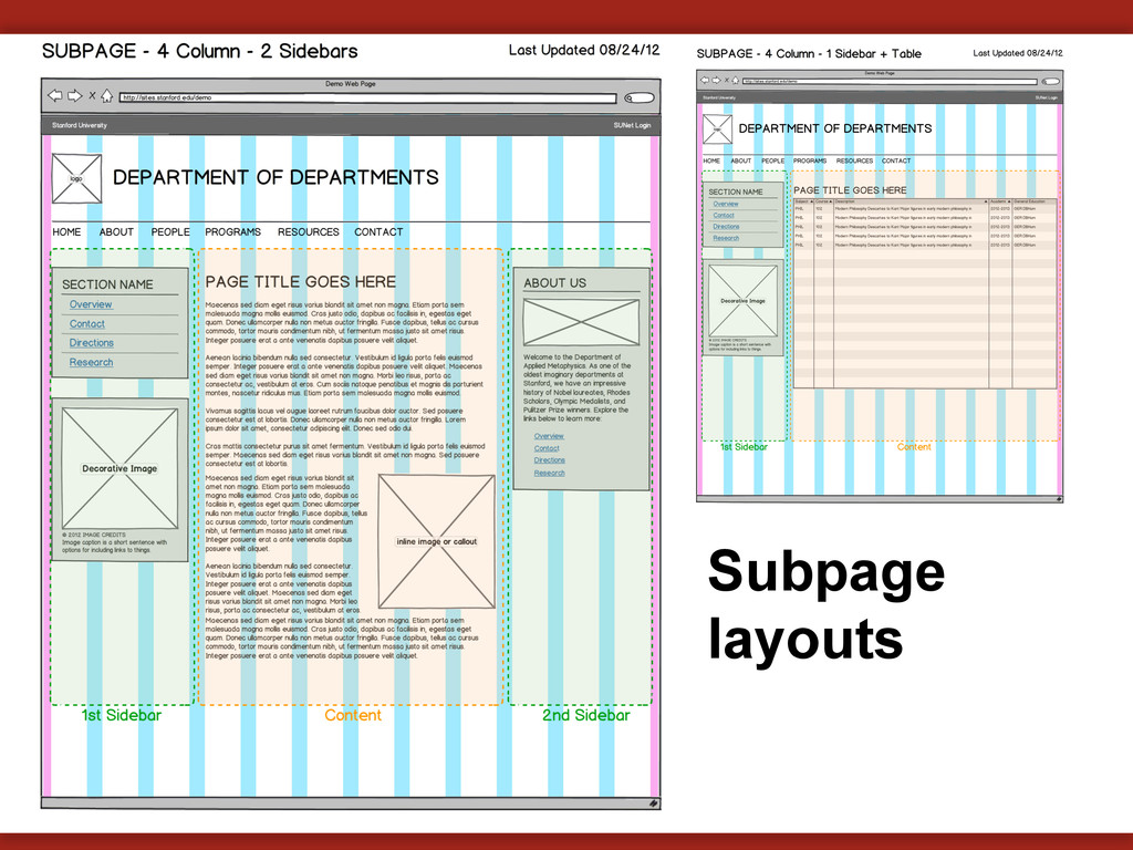 Subpage layouts