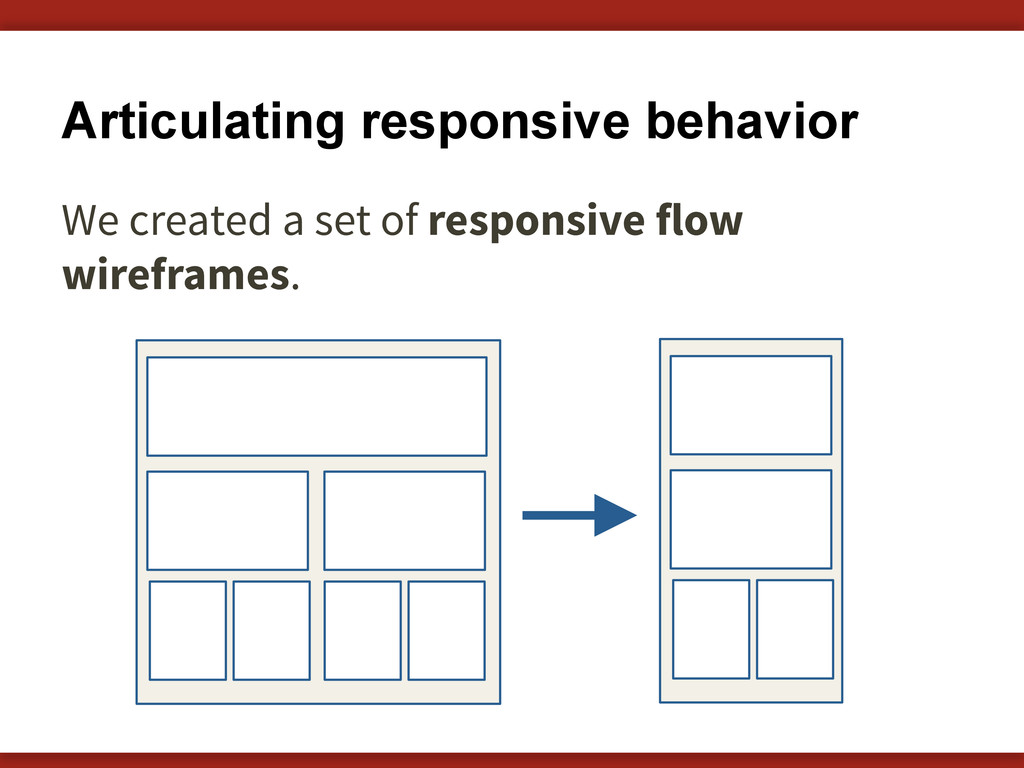 Articulating responsive behavior We created a s...