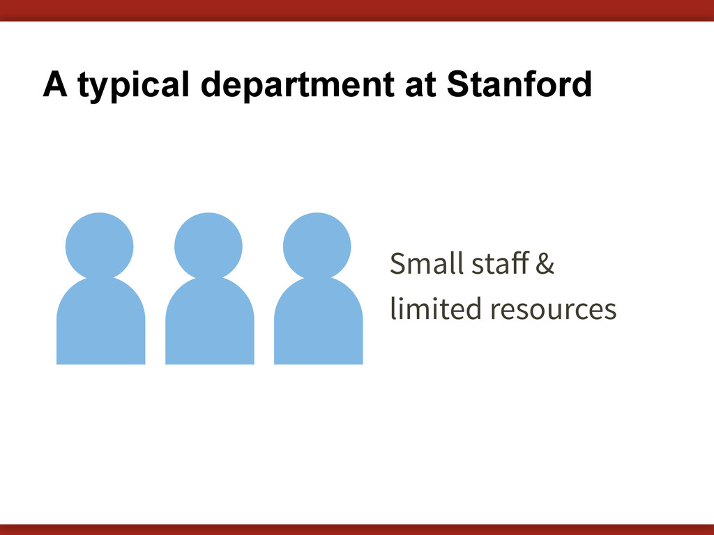 A typical department at Stanford Small staff &