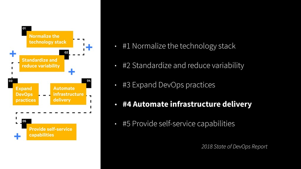 • #1 Normalize the technology stack • #2 Standa...