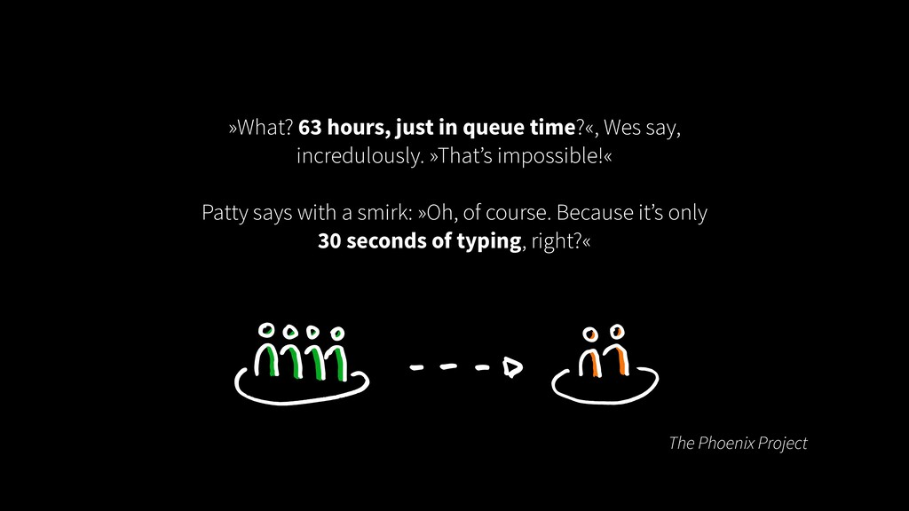 »What? 63 hours, just in queue time?«, Wes say,...