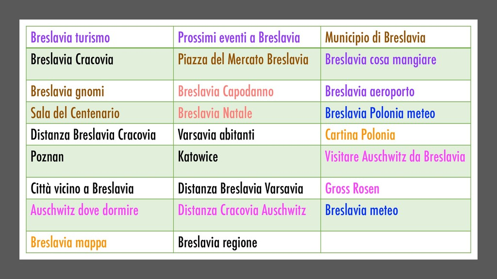 Breslavia turismo Prossimi eventi a Breslavia M...