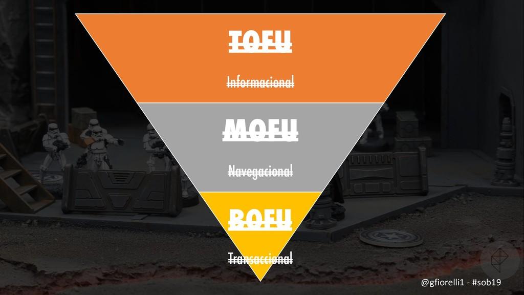 TOFU Informacional MOFU Navegacional BOFU Trans...