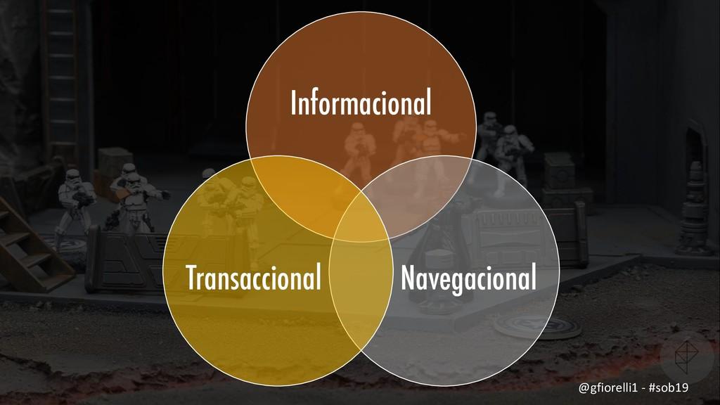 Informacional Navegacional Transaccional @gfior...