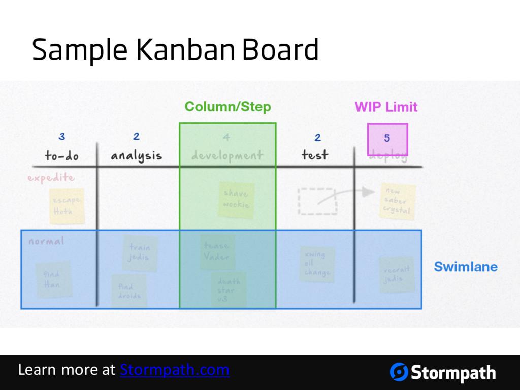Sample Kanban Board Learn more at Stormpath.com