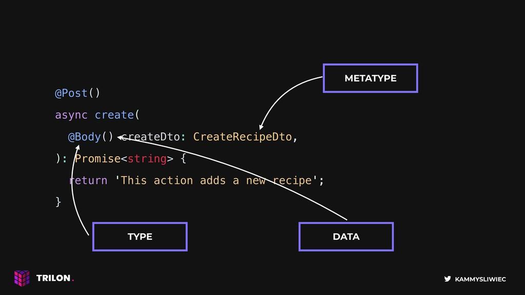 KAMMYSLIWIEC @Post() async create( @Body() crea...